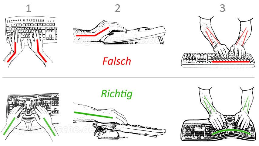 Ergonomische maus haltung  Ergonomische Tastaturen im Test (mit Bildern und Videos)